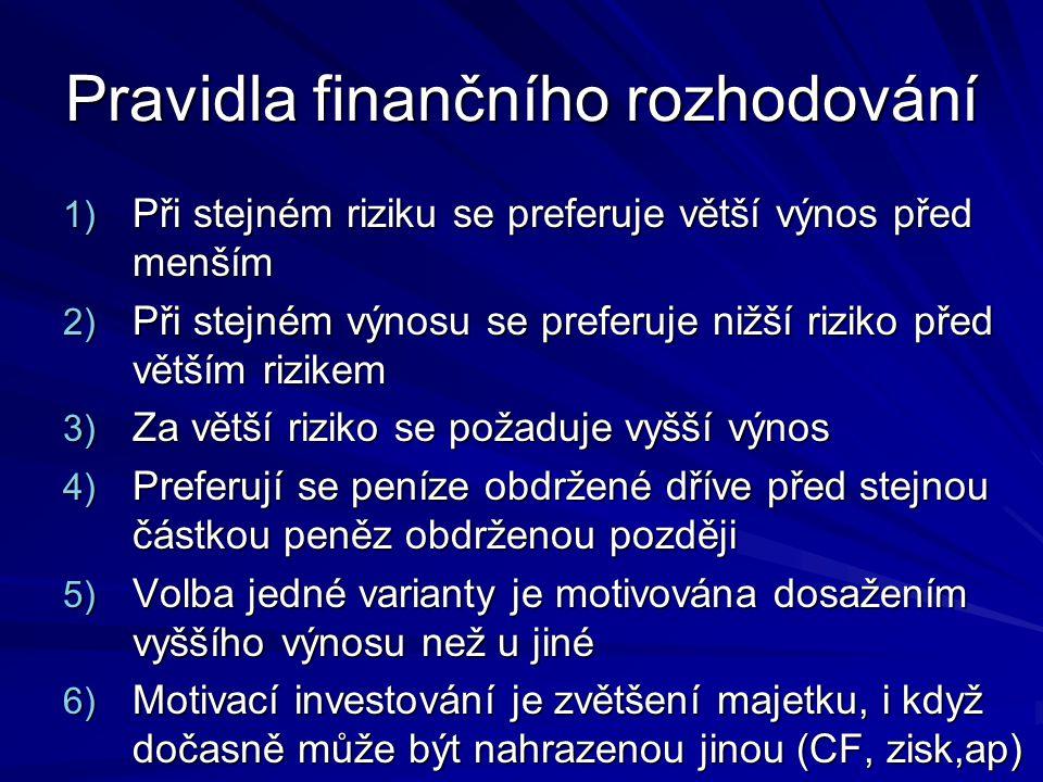 Pravidla finančního rozhodování 1) Při stejném riziku se preferuje větší výnos před menším 2) Při stejném výnosu se preferuje nižší riziko před větším rizikem 3) Za větší riziko se požaduje vyšší výnos 4) Preferují se peníze obdržené dříve před stejnou částkou peněz obdrženou později 5) Volba jedné varianty je motivována dosažením vyššího výnosu než u jiné 6) Motivací investování je zvětšení majetku, i když dočasně může být nahrazenou jinou (CF, zisk,ap)