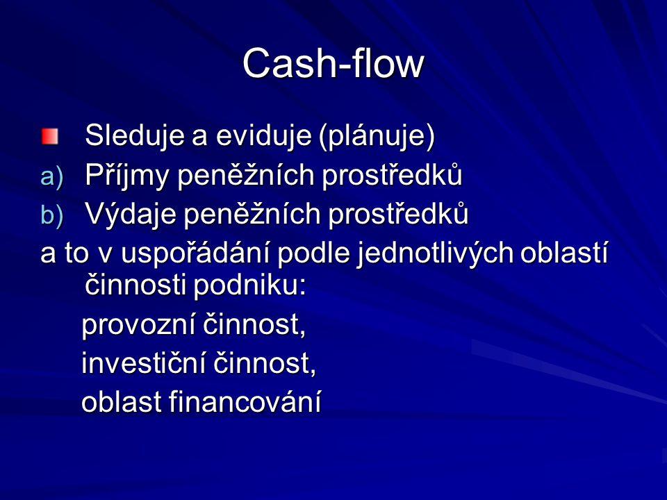 Cash-flow Sleduje a eviduje (plánuje) a) Příjmy peněžních prostředků b) Výdaje peněžních prostředků a to v uspořádání podle jednotlivých oblastí činnosti podniku: provozní činnost, provozní činnost, investiční činnost, investiční činnost, oblast financování oblast financování