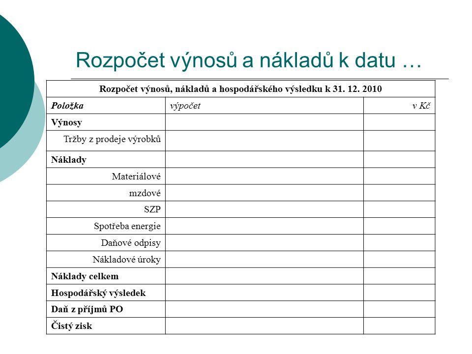 Rozpočet výnosů a nákladů k datu … Rozpočet výnosů, nákladů a hospodářského výsledku k 31. 12. 2010 Položkavýpočetv Kč Výnosy Tržby z prodeje výrobků