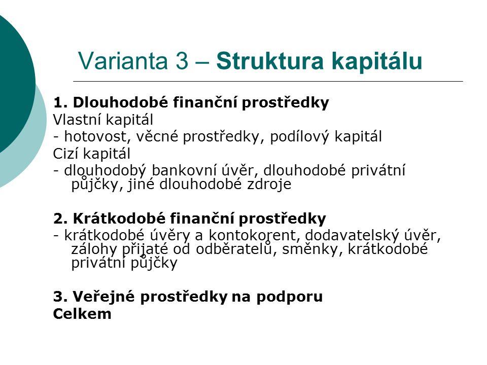 Varianta 3 – Struktura kapitálu 1. Dlouhodobé finanční prostředky Vlastní kapitál - hotovost, věcné prostředky, podílový kapitál Cizí kapitál - dlouho