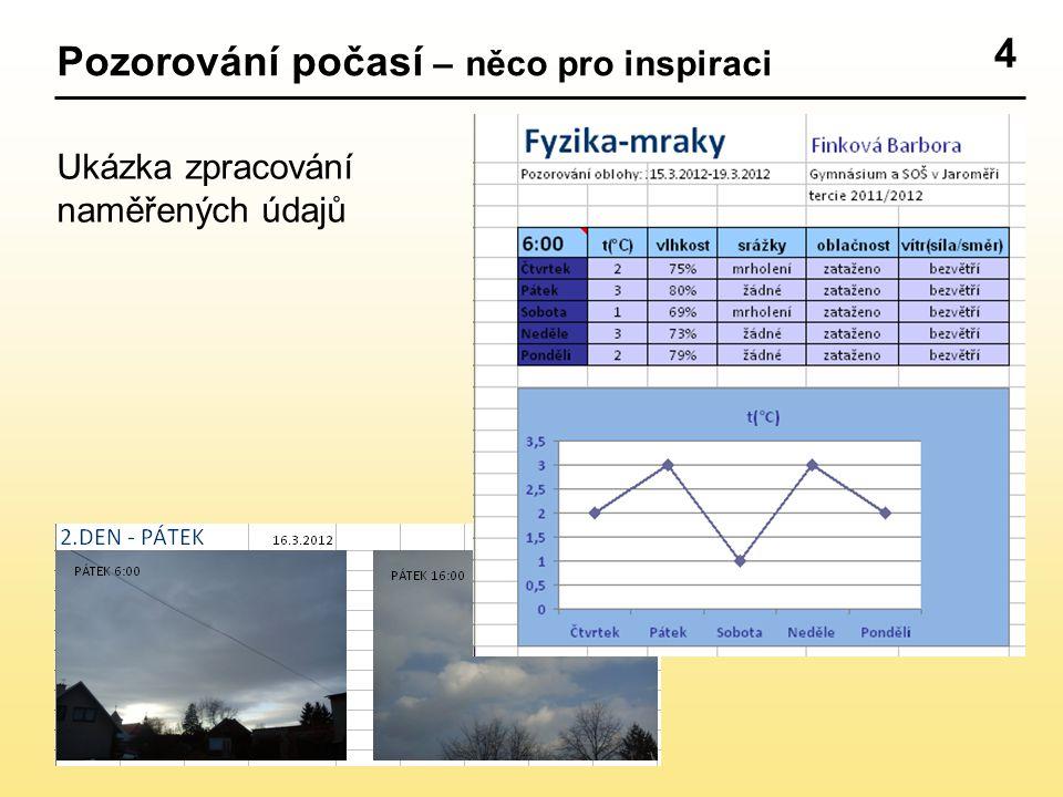 4 Pozorování počasí – něco pro inspiraci Ukázka zpracování naměřených údajů