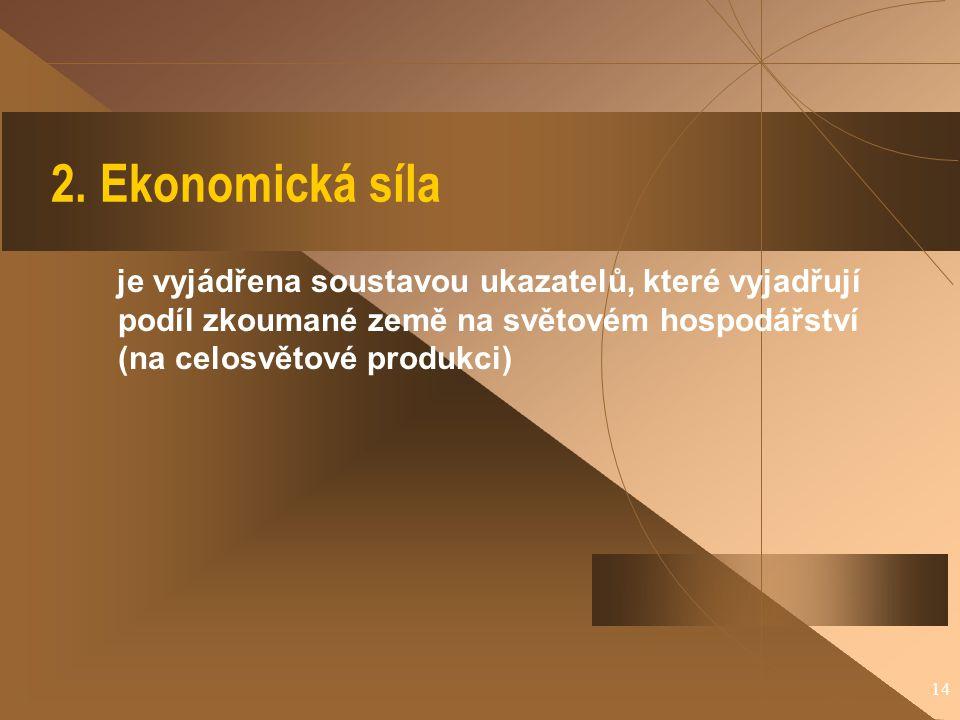14 2. Ekonomická síla je vyjádřena soustavou ukazatelů, které vyjadřují podíl zkoumané země na světovém hospodářství (na celosvětové produkci)