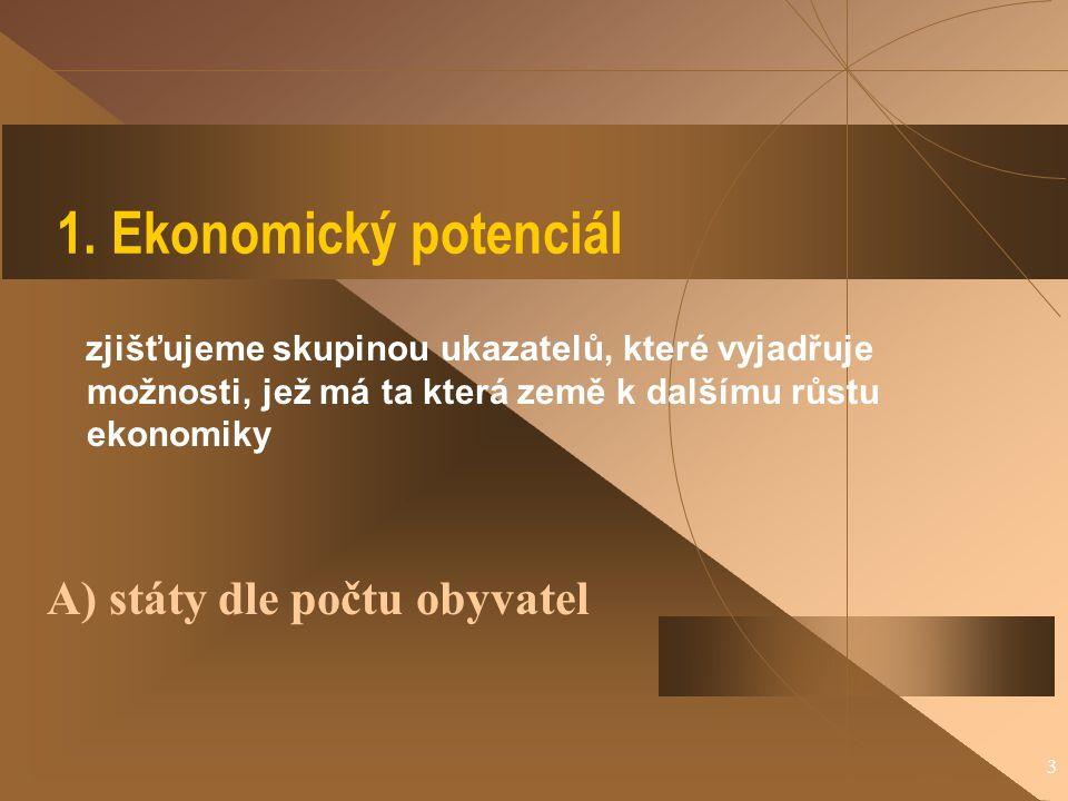 3 1. Ekonomický potenciál zjišťujeme skupinou ukazatelů, které vyjadřuje možnosti, jež má ta která země k dalšímu růstu ekonomiky A) státy dle počtu o