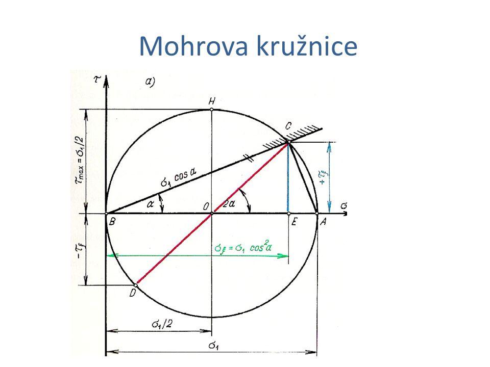 Mohrova kružnice