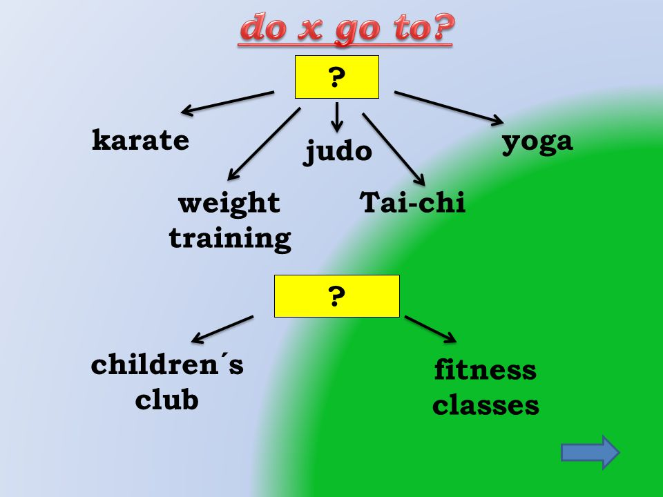 do karate judo yoga Tai-chiweight training go to children´s club fitness classes