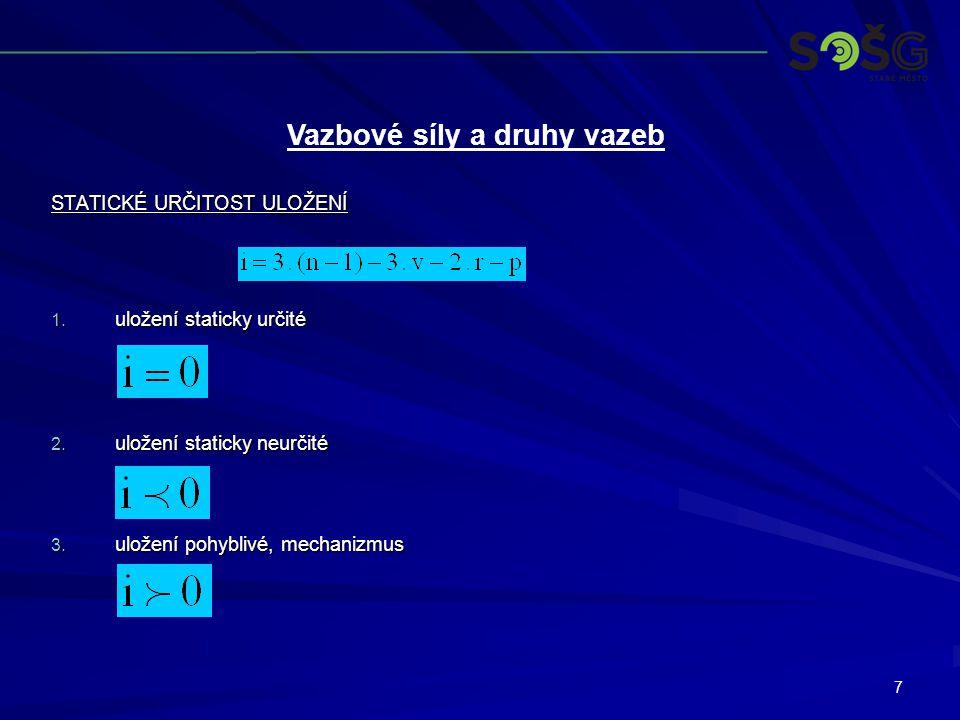 7 STATICKÉ URČITOST ULOŽENÍ 1. uložení staticky určité 2. uložení staticky neurčité 3. uložení pohyblivé, mechanizmus Vazbové síly a druhy vazeb