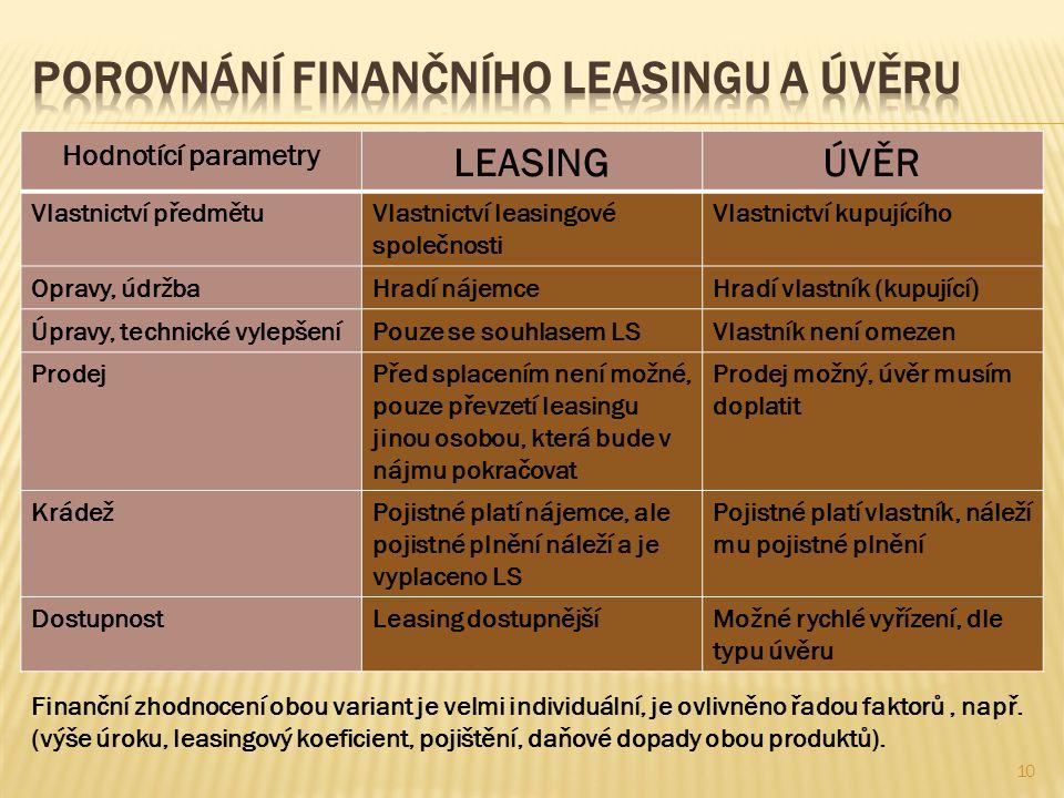 Hodnotící parametry LEASINGÚVĚR Vlastnictví předmětuVlastnictví leasingové společnosti Vlastnictví kupujícího Opravy, údržbaHradí nájemceHradí vlastní