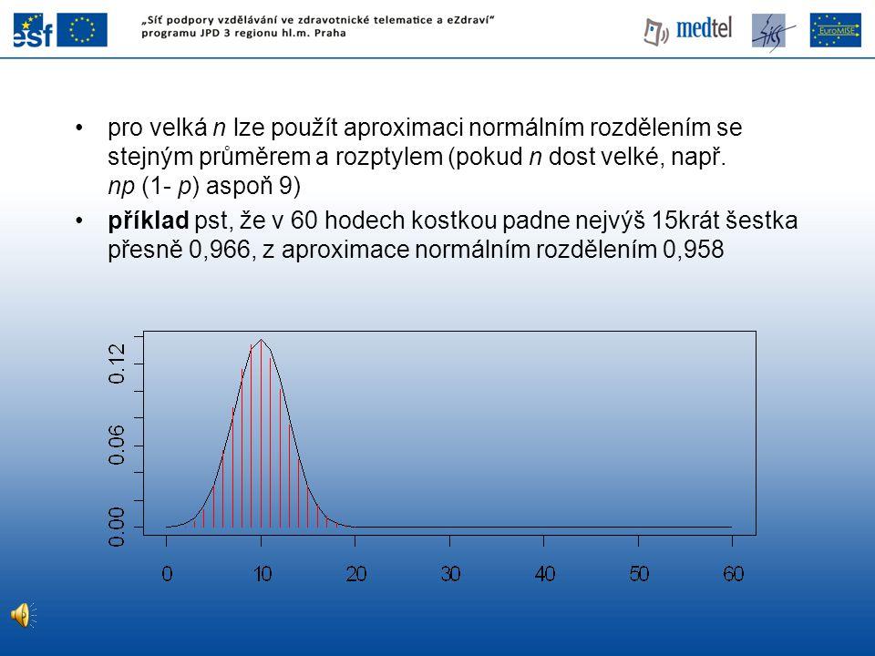 pro velká n lze použít aproximaci normálním rozdělením se stejným průměrem a rozptylem (pokud n dost velké, např. np (1- p) aspoň 9) příklad pst, že v