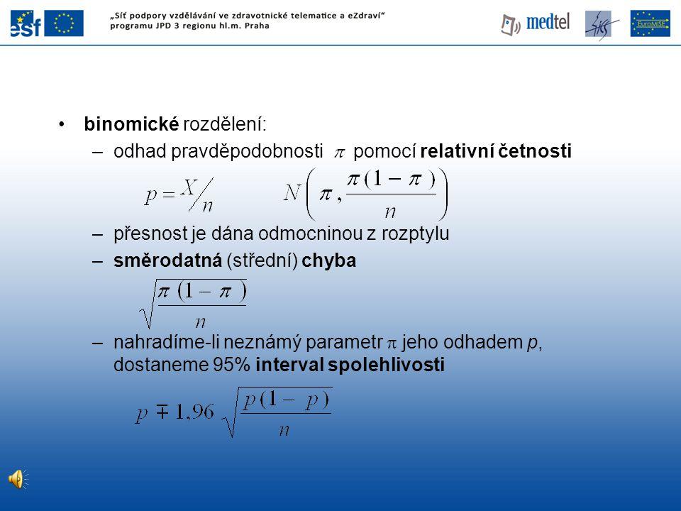 binomické rozdělení: –odhad pravděpodobnosti  pomocí relativní četnosti –přesnost je dána odmocninou z rozptylu –směrodatná (střední) chyba –nahradím