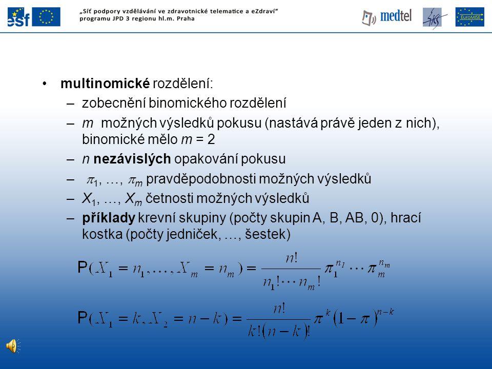 multinomické rozdělení: –zobecnění binomického rozdělení –m možných výsledků pokusu (nastává právě jeden z nich), binomické mělo m = 2 –n nezávislých