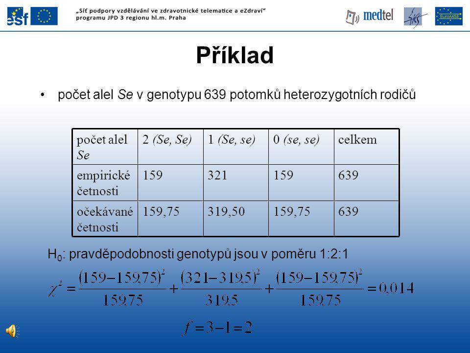 Příklad počet alel Se v genotypu 639 potomků heterozygotních rodičů 639159,75319,50159,75očekávané četnosti 639159321159empirické četnosti celkem0 (se