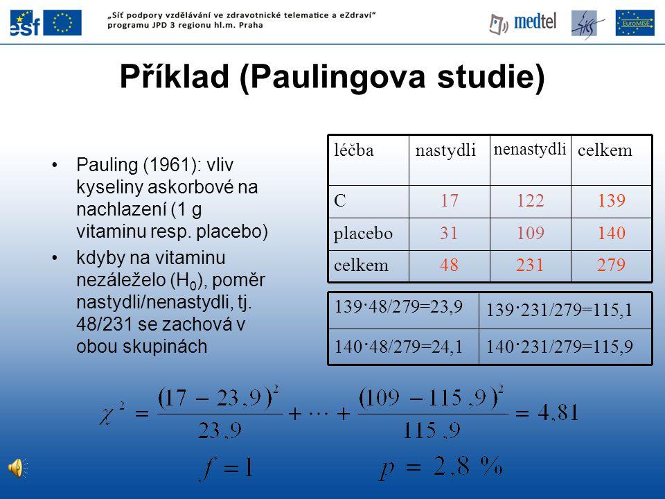 Příklad (Paulingova studie) Pauling (1961): vliv kyseliny askorbové na nachlazení (1 g vitaminu resp. placebo) kdyby na vitaminu nezáleželo (H 0 ), po