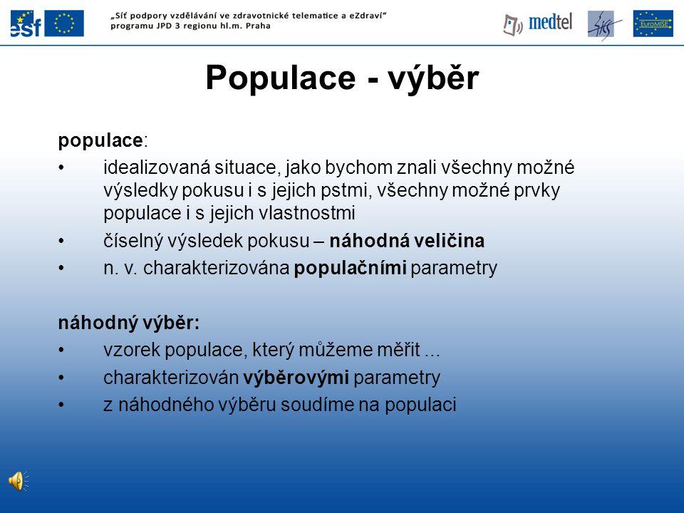 Populace - výběr populační charakteristiky (populační) průměr, (populační) rozptyl, pravděpodobnost náhodného jevu výběrové charakteristiky (výběrový) průměr, (výběrový) rozptyl, relativní četnost náhodného jevu testovaná hypotéza – tvrzení o populaci, rozhodujeme na základě náhodného výběru, rozhodnutí je náhodné (náhodný jev)