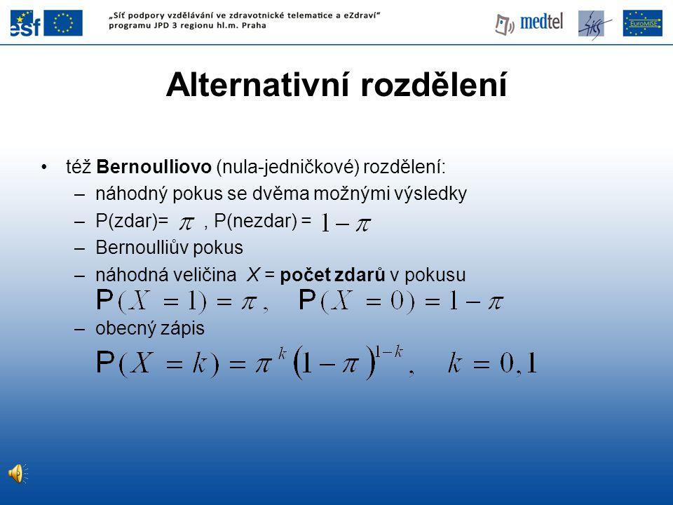 Alternativní rozdělení též Bernoulliovo (nula-jedničkové) rozdělení: –náhodný pokus se dvěma možnými výsledky –P(zdar)=, P(nezdar) = –Bernoulliův poku