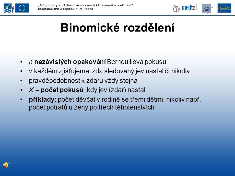 Binomické rozdělení n nezávislých opakování Bernoulliova pokusu v každém zjišťujeme, zda sledovaný jev nastal či nikoliv pravděpodobnost  zdaru vždy