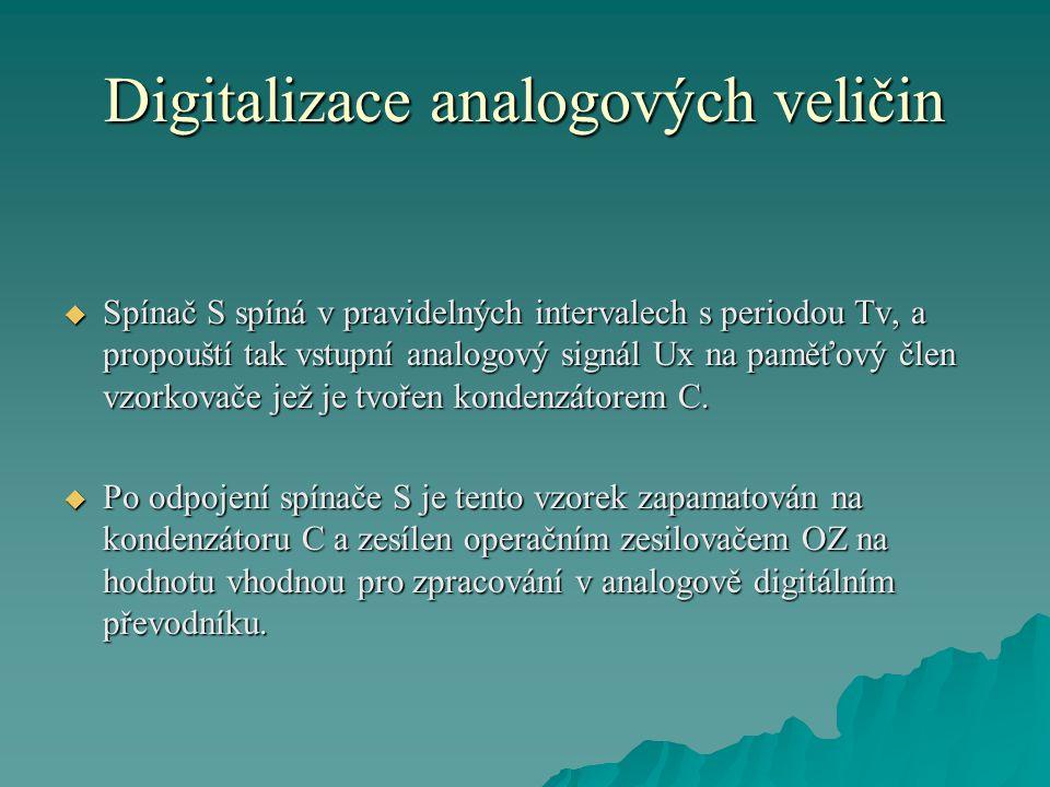 Digitalizace analogových veličin  Spínač S spíná v pravidelných intervalech s periodou Tv, a propouští tak vstupní analogový signál Ux na paměťový člen vzorkovače jež je tvořen kondenzátorem C.