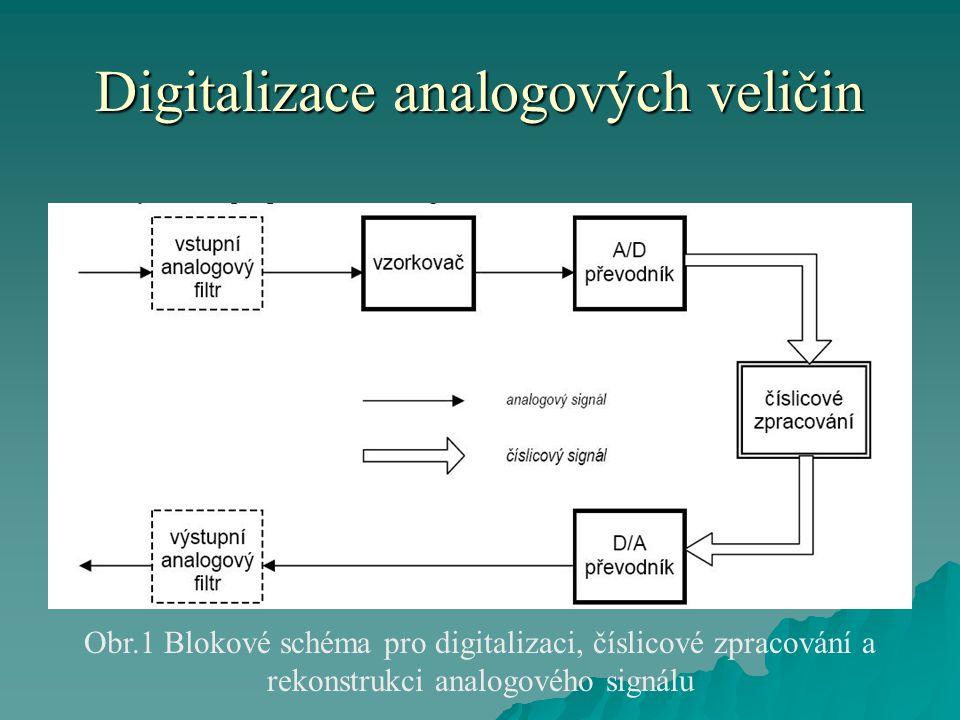 Digitalizace analogových veličin Obr.1 Blokové schéma pro digitalizaci, číslicové zpracování a rekonstrukci analogového signálu