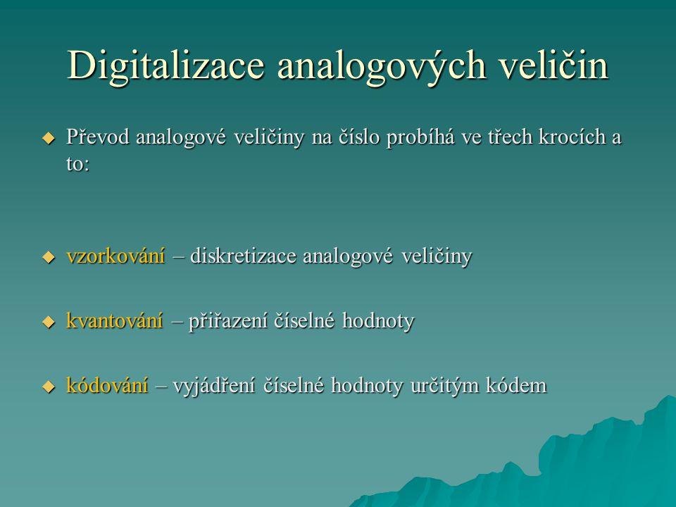 Digitalizace analogových veličin  Převod analogové veličiny na číslo probíhá ve třech krocích a to:  vzorkování – diskretizace analogové veličiny  kvantování – přiřazení číselné hodnoty  kódování – vyjádření číselné hodnoty určitým kódem