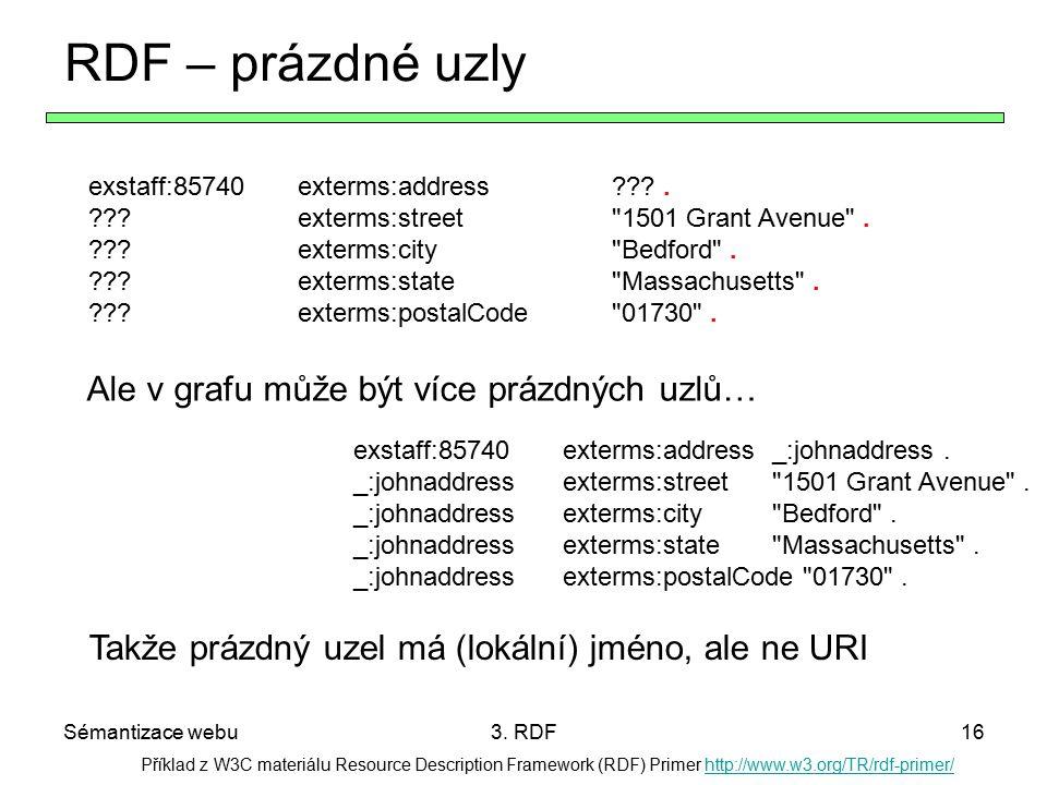 Sémantizace webu3. RDF16 Příklad z W3C materiálu Resource Description Framework (RDF) Primer http://www.w3.org/TR/rdf-primer/http://www.w3.org/TR/rdf-