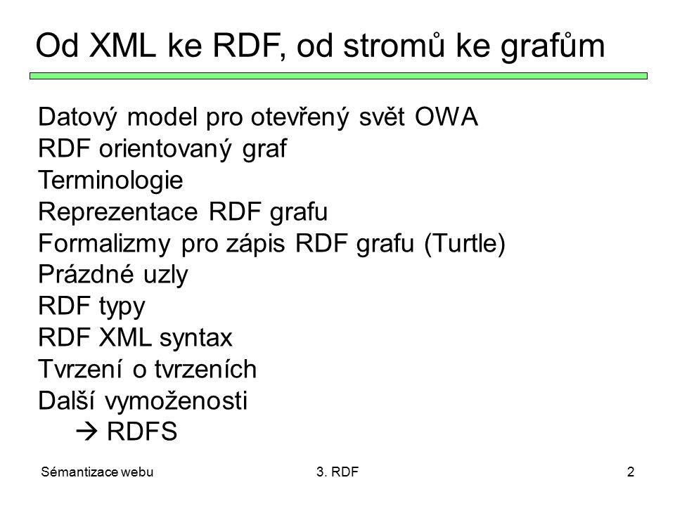 Sémantizace webu3. RDF2 Od XML ke RDF, od stromů ke grafům Datový model pro otevřený svět OWA RDF orientovaný graf Terminologie Reprezentace RDF grafu