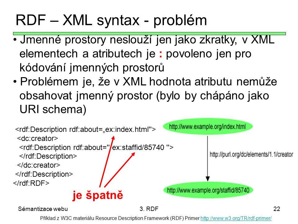Sémantizace webu3. RDF22 Příklad z W3C materiálu Resource Description Framework (RDF) Primer http://www.w3.org/TR/rdf-primer/http://www.w3.org/TR/rdf-