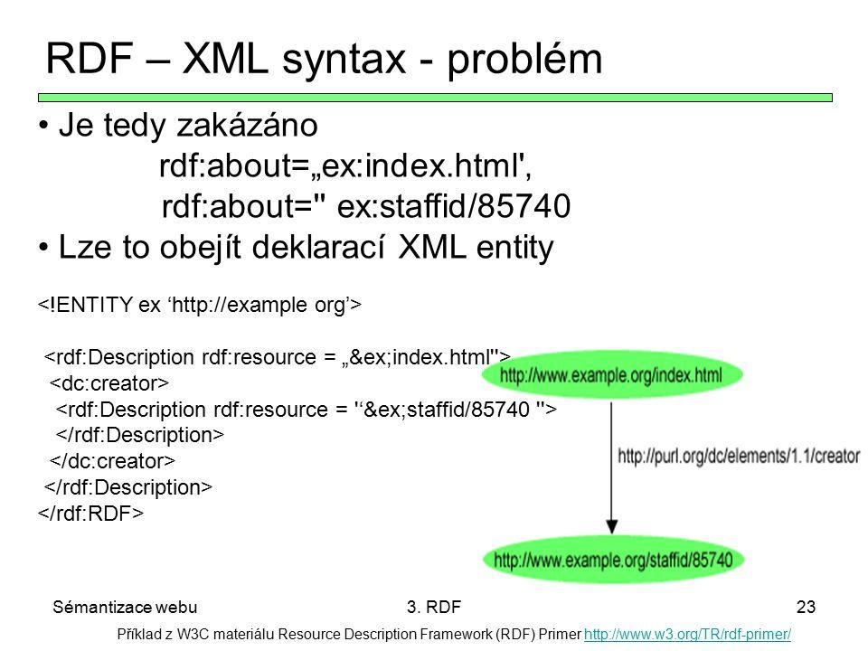 Sémantizace webu3. RDF23 Příklad z W3C materiálu Resource Description Framework (RDF) Primer http://www.w3.org/TR/rdf-primer/http://www.w3.org/TR/rdf-