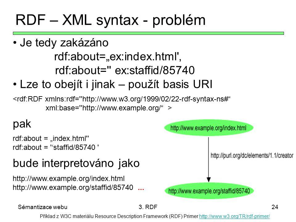 Sémantizace webu3. RDF24 Příklad z W3C materiálu Resource Description Framework (RDF) Primer http://www.w3.org/TR/rdf-primer/http://www.w3.org/TR/rdf-