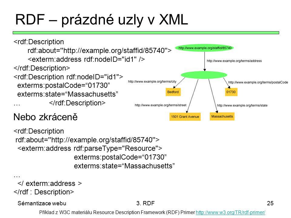 Sémantizace webu3. RDF25 Příklad z W3C materiálu Resource Description Framework (RDF) Primer http://www.w3.org/TR/rdf-primer/http://www.w3.org/TR/rdf-