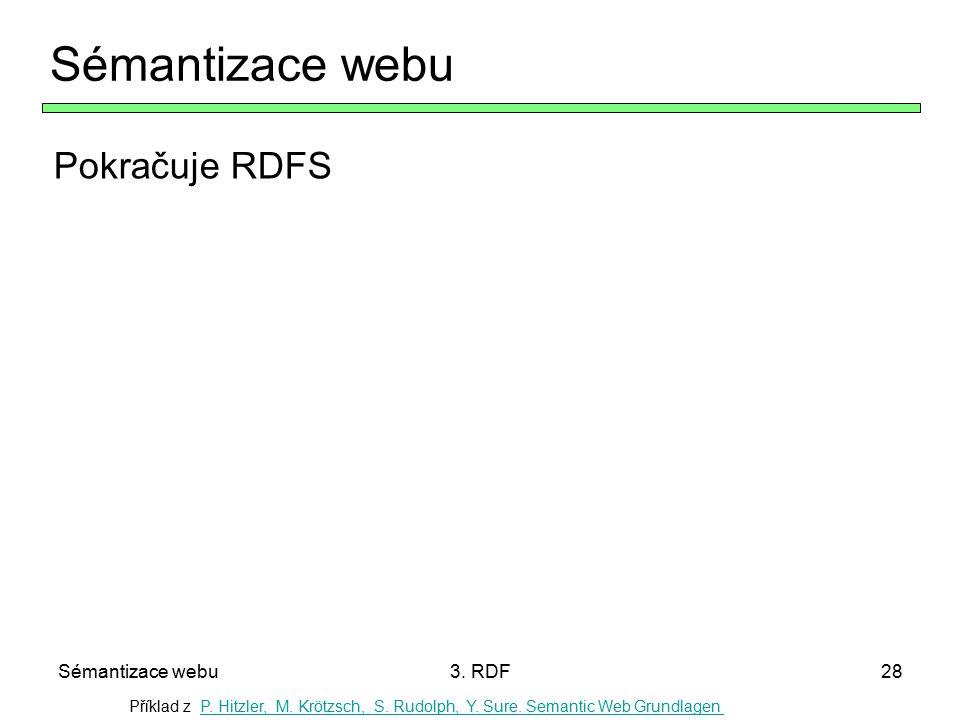 Sémantizace webu3. RDF28 Sémantizace webu Pokračuje RDFS Příklad z P. Hitzler, M. Krötzsch, S. Rudolph, Y. Sure. Semantic Web GrundlagenP. Hitzler, M.