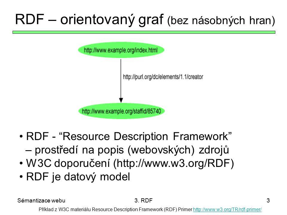 Sémantizace webu3. RDF3 Příklad z W3C materiálu Resource Description Framework (RDF) Primer http://www.w3.org/TR/rdf-primer/http://www.w3.org/TR/rdf-p