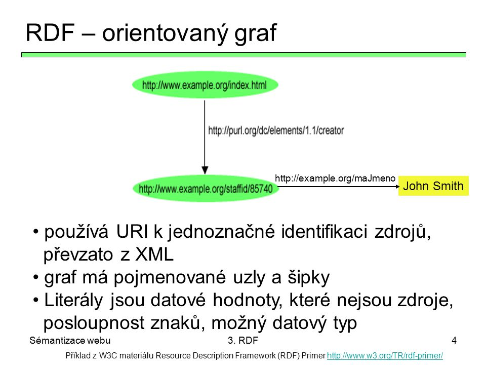 Sémantizace webu3. RDF4 Příklad z W3C materiálu Resource Description Framework (RDF) Primer http://www.w3.org/TR/rdf-primer/http://www.w3.org/TR/rdf-p