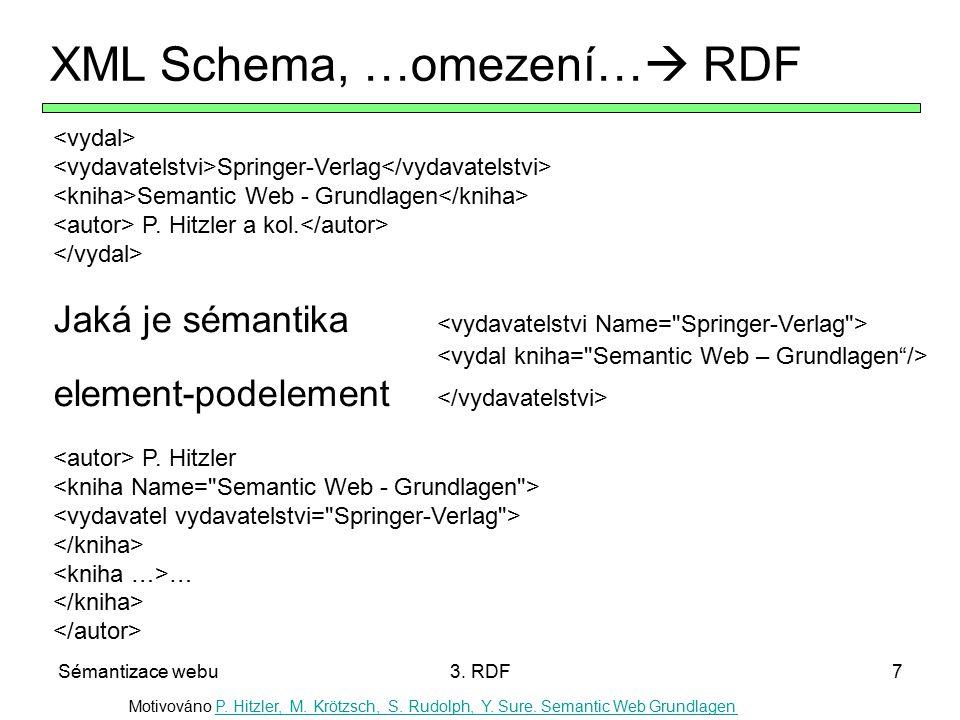 Sémantizace webu3. RDF7 Springer-Verlag Semantic Web - Grundlagen P. Hitzler a kol. Jaká je sémantika element-podelement P. Hitzler … XML Schema, …ome