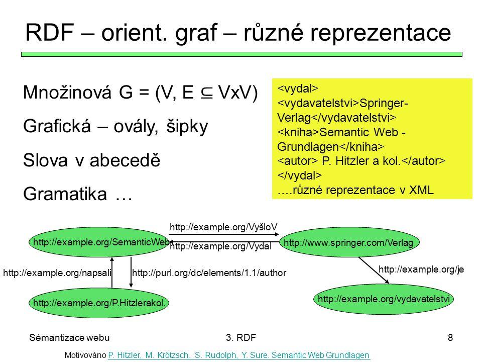 Sémantizace webu3. RDF8 RDF – orient. graf – různé reprezentace http://example.org/SemanticWeb http://www.springer.com/Verlag http://example.org/Vyšlo