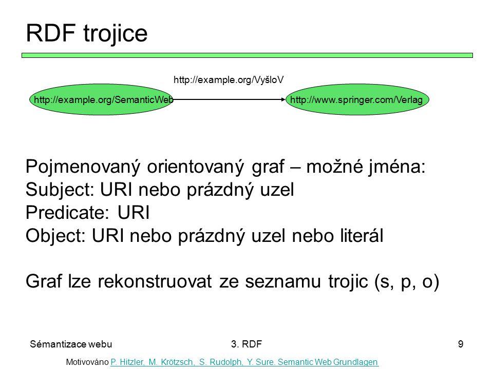 Sémantizace webu3. RDF9 RDF trojice http://example.org/SemanticWeb http://www.springer.com/Verlag http://example.org/VyšloV Pojmenovaný orientovaný gr