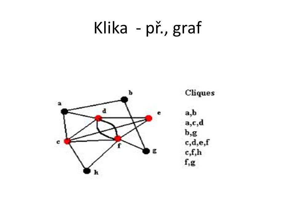 Klika - př., graf