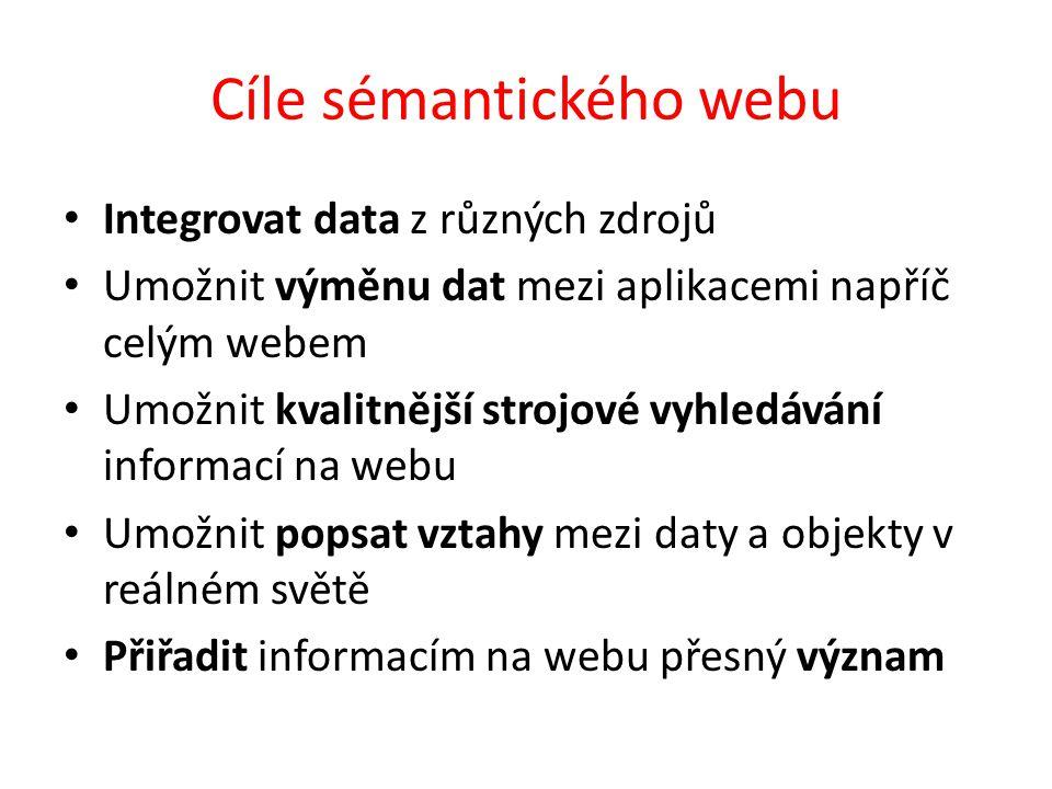 Cíle sémantického webu Integrovat data z různých zdrojů Umožnit výměnu dat mezi aplikacemi napříč celým webem Umožnit kvalitnější strojové vyhledávání