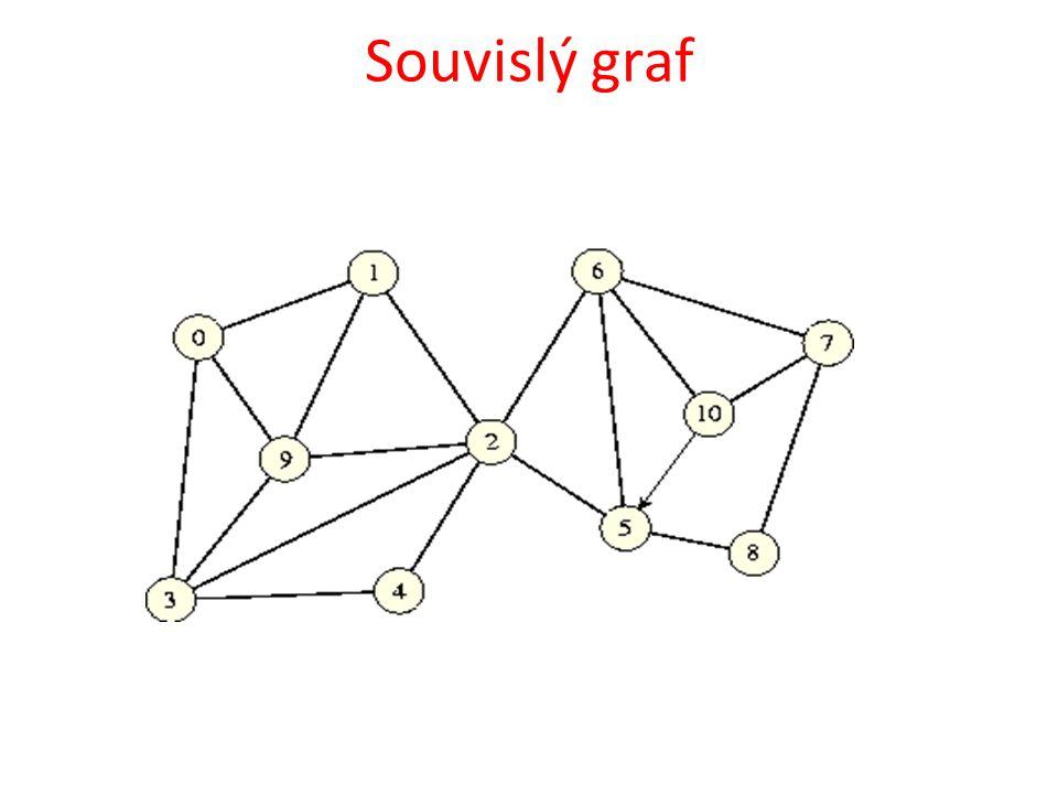 Souvislý graf