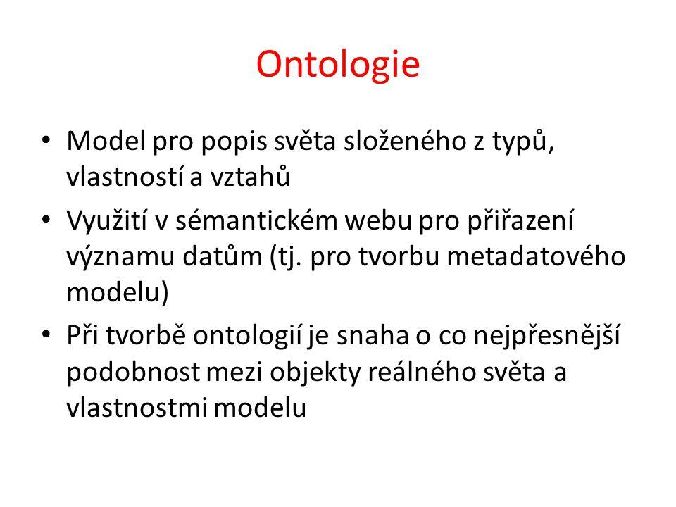 Ontologie Model pro popis světa složeného z typů, vlastností a vztahů Využití v sémantickém webu pro přiřazení významu datům (tj. pro tvorbu metadatov
