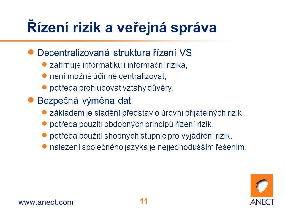 11 Řízení rizik a veřejná správa Decentralizovaná struktura řízení VS zahrnuje informatiku i informační rizika, není možné účinně centralizovat, potře