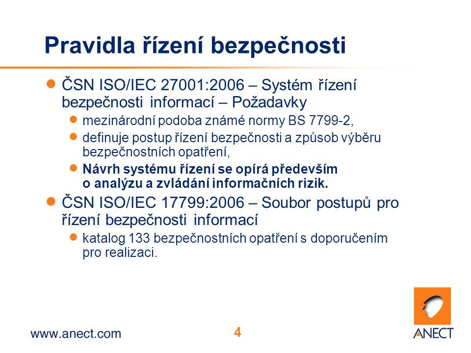4 Pravidla řízení bezpečnosti ČSN ISO/IEC 27001:2006 – Systém řízení bezpečnosti informací – Požadavky mezinárodní podoba známé normy BS 7799-2, defin