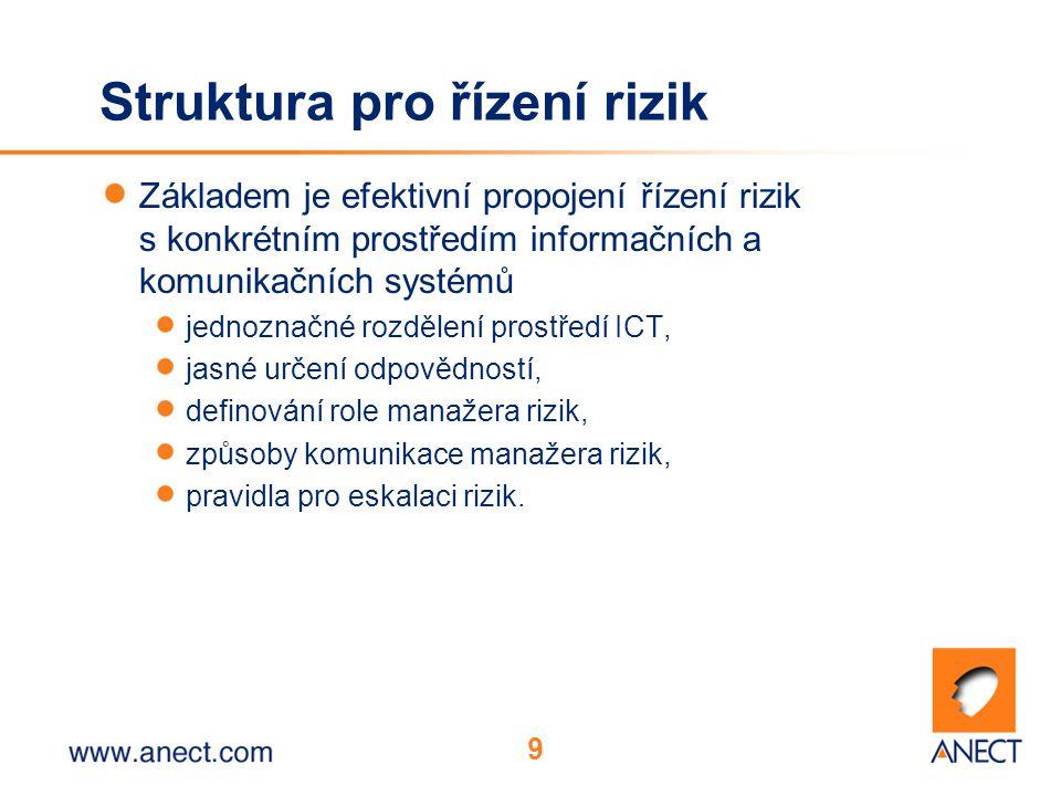 9 Struktura pro řízení rizik Základem je efektivní propojení řízení rizik s konkrétním prostředím informačních a komunikačních systémů jednoznačné rozdělení prostředí ICT, jasné určení odpovědností, definování role manažera rizik, způsoby komunikace manažera rizik, pravidla pro eskalaci rizik.