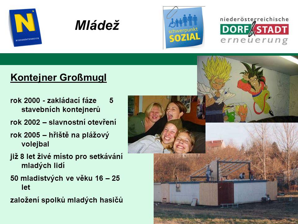 Mládež Kontejner Großmugl rok 2000 - zakládací fáze 5 stavebních kontejnerů rok 2002 – slavnostní otevření rok 2005 – hřiště na plážový volejbal již 8 let živé místo pro setkávání mladých lidí 50 mladistvých ve věku 16 – 25 let založení spolků mladých hasičů