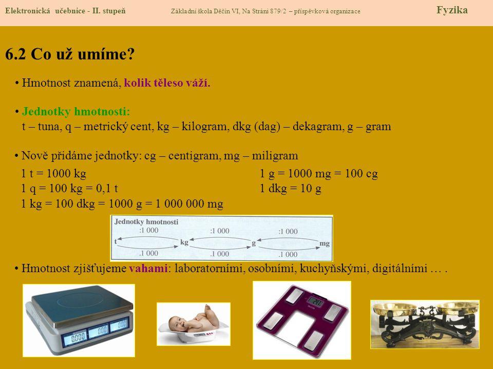 6.3 Nové pojmy Elektronická učebnice - II.