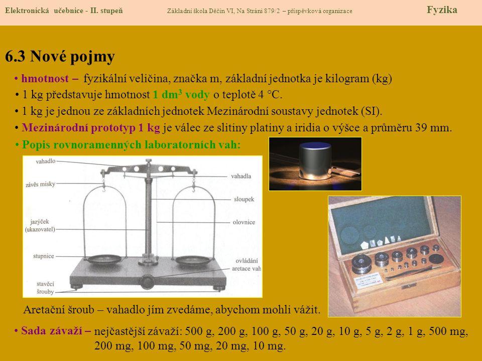 6.4 Výklad nového učiva Elektronická učebnice - II.