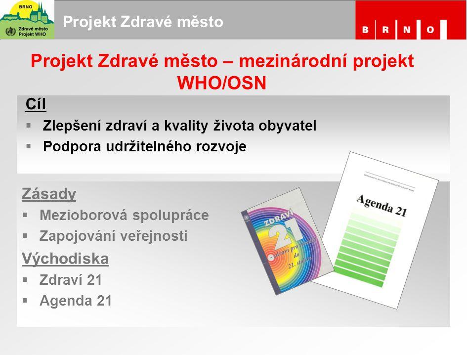 Vývoj projektu Brno-Zdravé město  1994 – schválení Programu Zdravé město v ZMB  1994 – přijetí do Národní sítě Zdravých měst ČR  1996 – přijetí do Evropské sítě Zdravých měst WHO