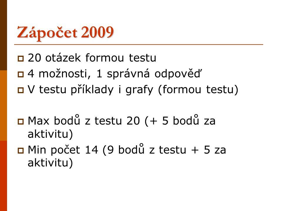 Zápočet 2009  20 otázek formou testu  4 možnosti, 1 správná odpověď  V testu příklady i grafy (formou testu)  Max bodů z testu 20 (+ 5 bodů za aktivitu)  Min počet 14 (9 bodů z testu + 5 za aktivitu)