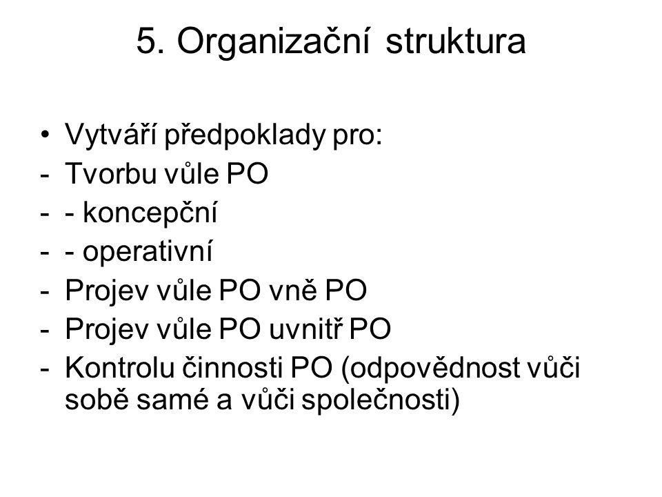 5. Organizační struktura Vytváří předpoklady pro: -Tvorbu vůle PO -- koncepční -- operativní -Projev vůle PO vně PO -Projev vůle PO uvnitř PO -Kontrol