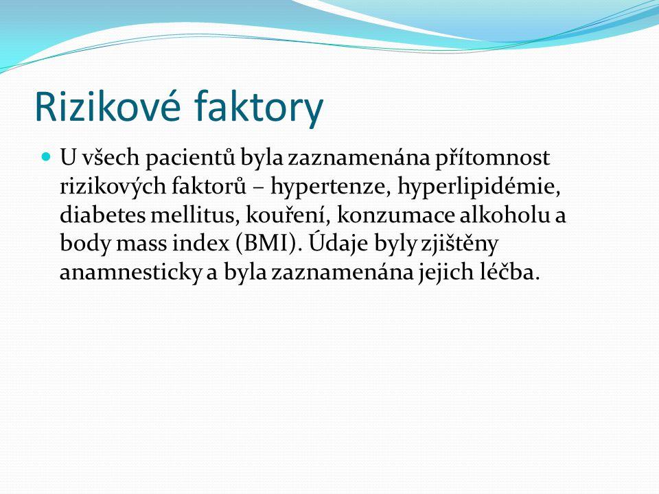 Rizikové faktory U všech pacientů byla zaznamenána přítomnost rizikových faktorů – hypertenze, hyperlipidémie, diabetes mellitus, kouření, konzumace a