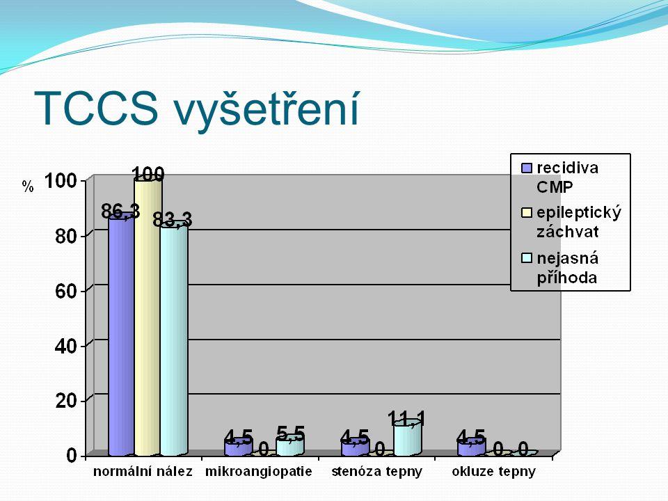 TCCS vyšetření
