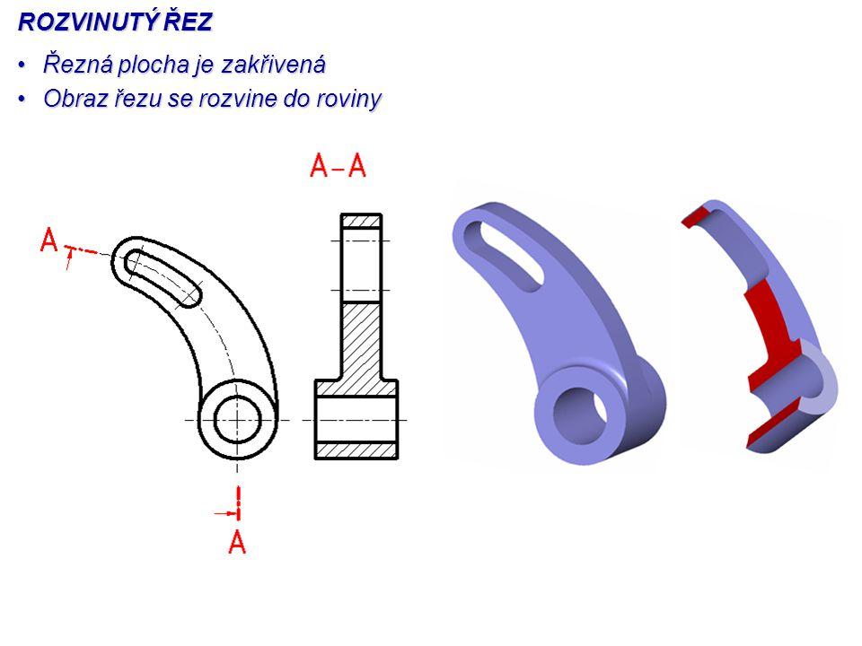 ROZVINUTÝ ŘEZ Řezná plocha je zakřivenáŘezná plocha je zakřivená Obraz řezu se rozvine do rovinyObraz řezu se rozvine do roviny